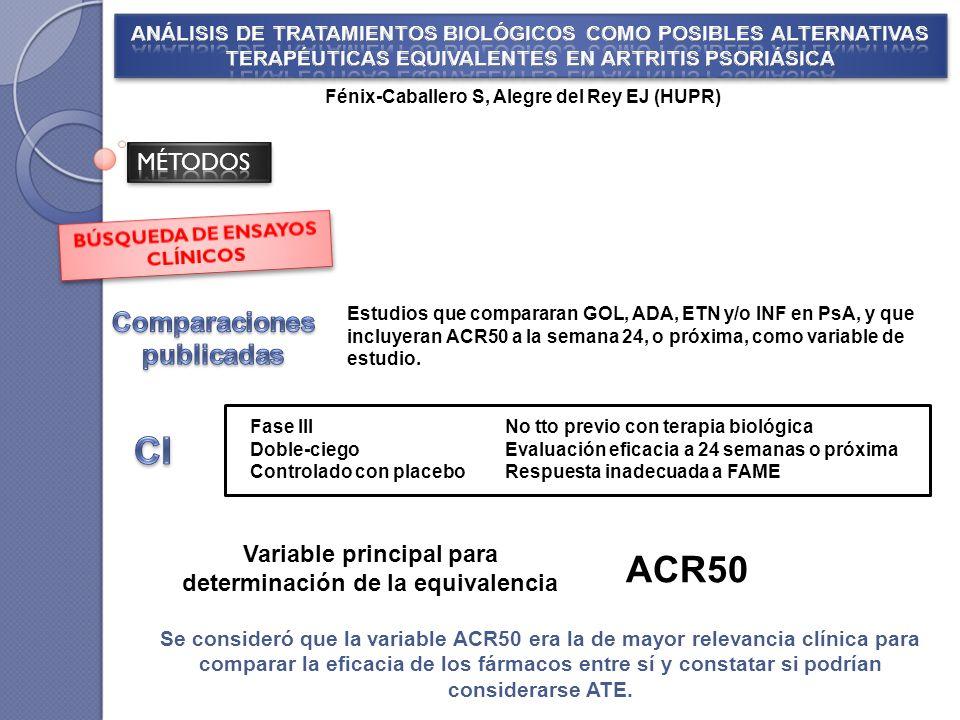 Fase III Doble-ciego Controlado con placebo No tto previo con terapia biológica Evaluación eficacia a 24 semanas o próxima Respuesta inadecuada a FAME