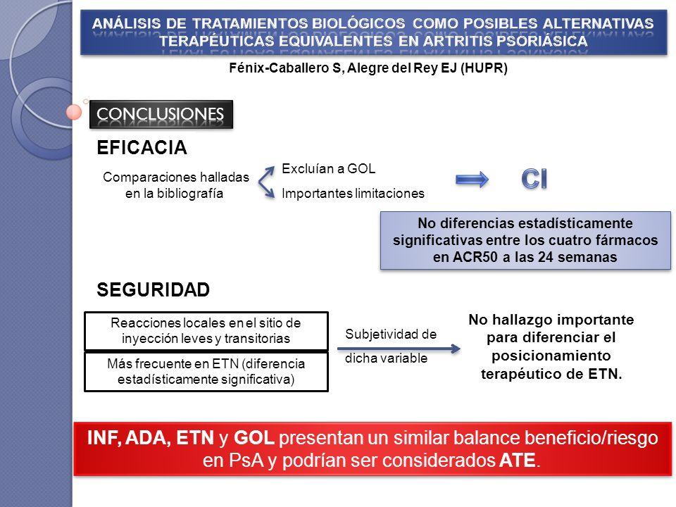 INF, ADA, ETN y GOL presentan un similar balance beneficio/riesgo en PsA y podrían ser considerados ATE. Comparaciones halladas en la bibliografía Exc