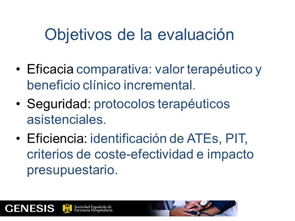 Objetivos de la evaluación Eficacia comparativa: valor terapéutico y beneficio clínico incremental. Seguridad: protocolos terapéuticos asistenciales.