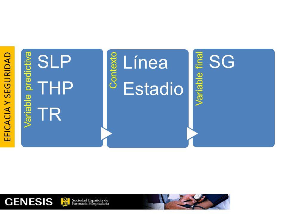 Variable predictiva SLP THP TR Contexto Línea Estadio Variable final SG