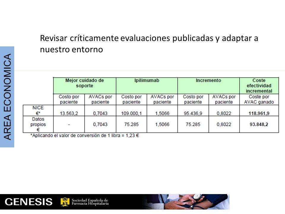 Revisar críticamente evaluaciones publicadas y adaptar a nuestro entorno AREA ECONOMICA