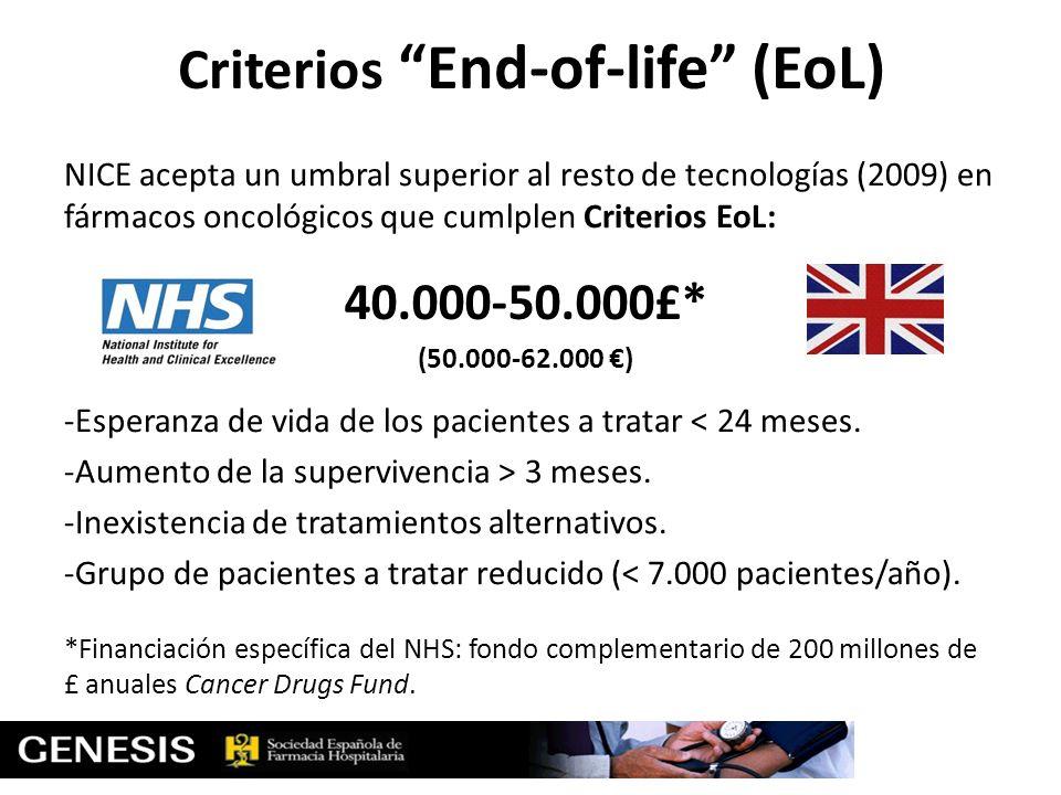 Criterios End-of-life (EoL) NICE acepta un umbral superior al resto de tecnologías (2009) en fármacos oncológicos que cumlplen Criterios EoL: -Esperan