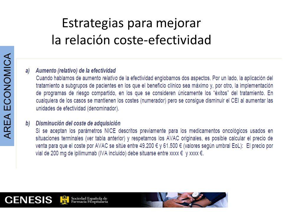AREA ECONOMICA Estrategias para mejorar la relación coste-efectividad