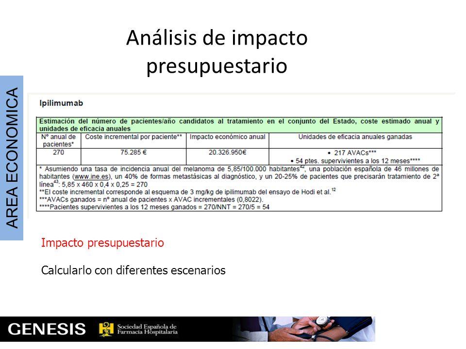 Impacto presupuestario Calcularlo con diferentes escenarios AREA ECONOMICA Análisis de impacto presupuestario
