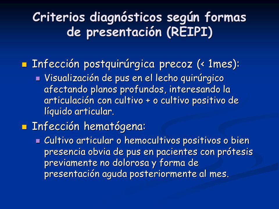 Criterios diagnósticos según formas de presentación (REIPI) Infección postquirúrgica precoz (< 1mes): Infección postquirúrgica precoz (< 1mes): Visual