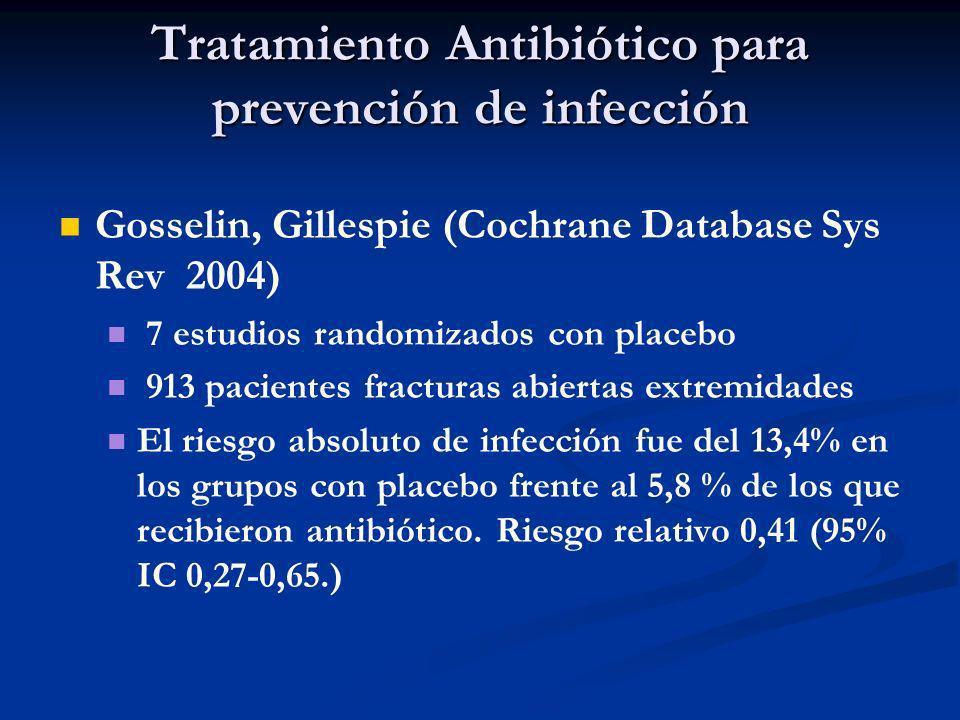 Tratamiento Antibiótico para prevención de infección Gosselin, Gillespie (Cochrane Database Sys Rev 2004) 7 estudios randomizados con placebo 913 paci