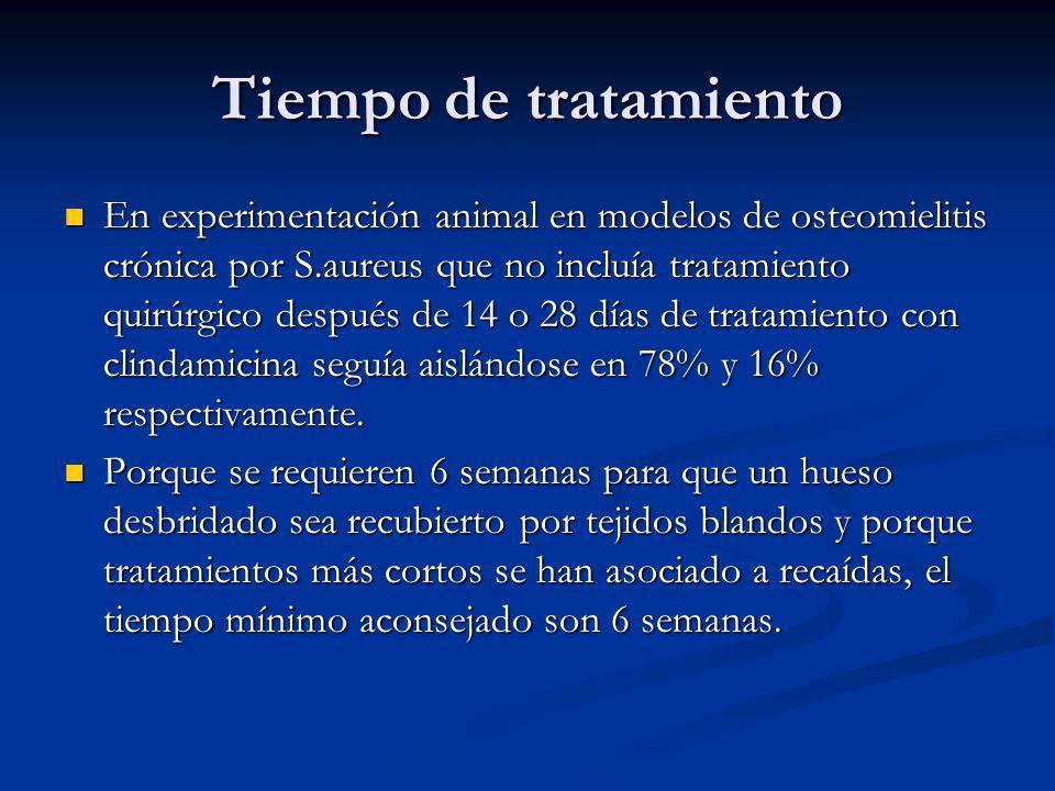 Gentamicina 14% Quinolonas 66% Ceftazidima 80% Rifampicina 100% Clindamicina La disminución en la difusión no afecta por igual a todos los antibióticos
