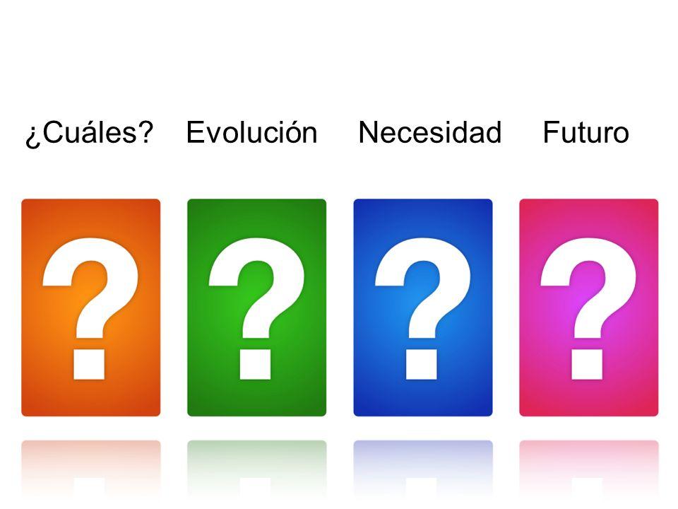 ¿Cuáles? Evolución Necesidad Futuro