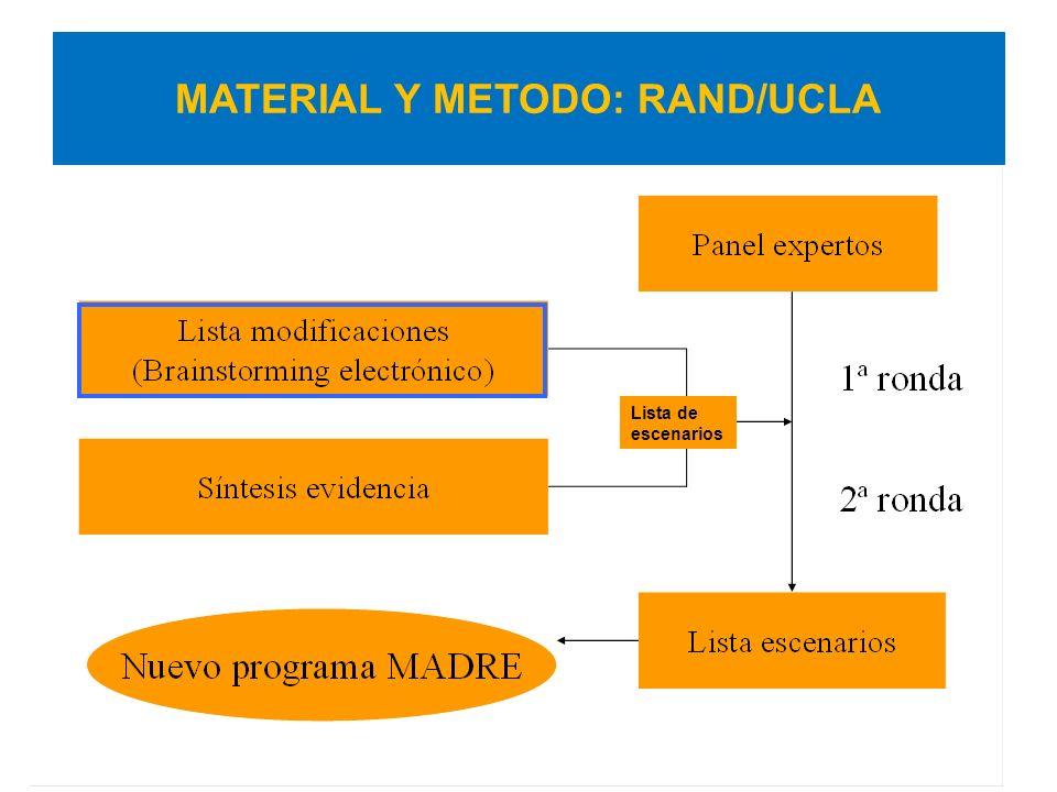 Lista de escenarios MATERIAL Y METODO: RAND/UCLA