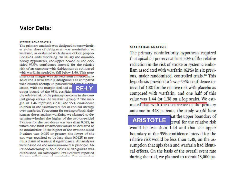 Valor Delta: RE-LY ARISTOTLE