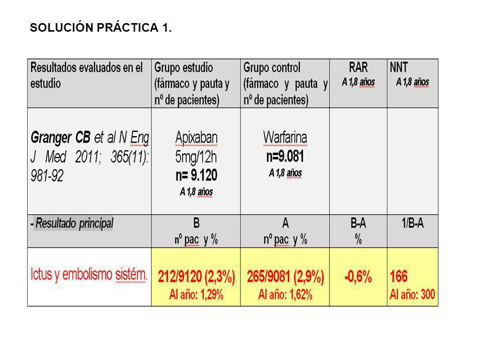 SOLUCIÓN PRÁCTICA 1.