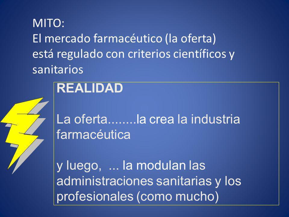 MITO: El mercado farmacéutico (la oferta) está regulado con criterios científicos y sanitarios REALIDAD La oferta........la crea la industria farmacéu