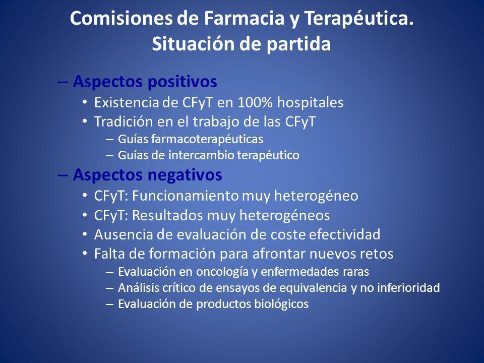 Comisiones de Farmacia y Terapéutica. Situación de partida – Aspectos positivos Existencia de CFyT en 100% hospitales Tradición en el trabajo de las C