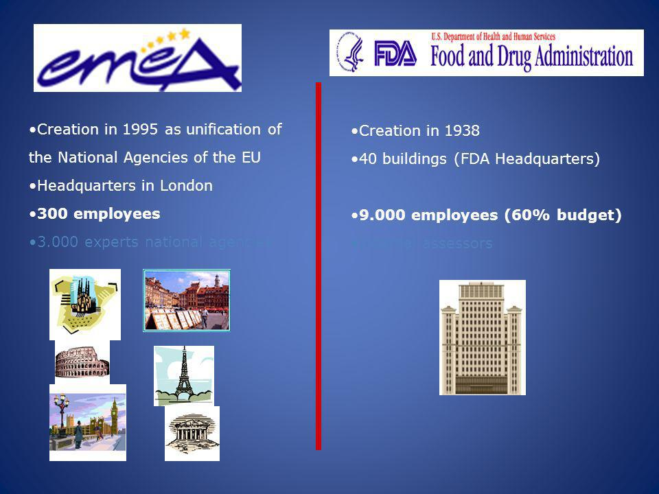 Creation in 1995 as unification of the National Agencies of the EU Headquarters in London 300 employees 3.000 experts national agencies Creation in 19