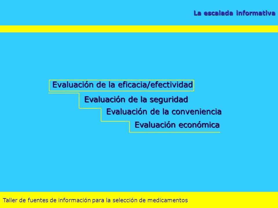 La escalada informativa Evaluación de la eficacia/efectividad Evaluación de la seguridad Evaluación económica Evaluación de la conveniencia