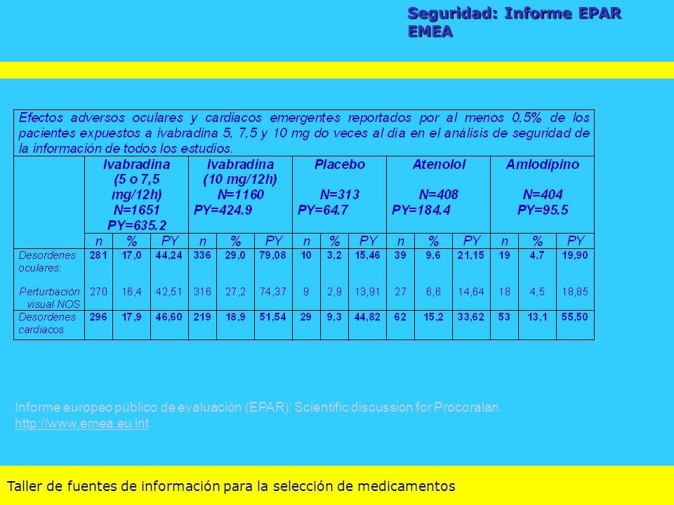 Taller de fuentes de información para la selección de medicamentos Seguridad: Informe EPAR EMEA Informe europeo público de evaluación (EPAR): Scientif