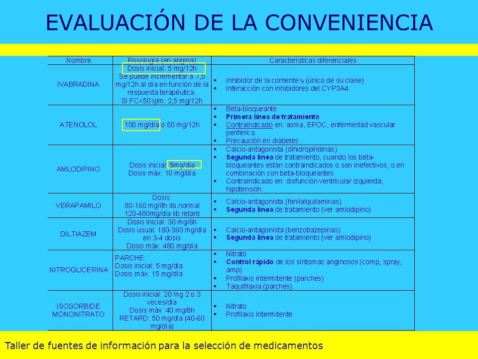 Taller de fuentes de información para la selección de medicamentos EVALUACIÓN DE LA CONVENIENCIA