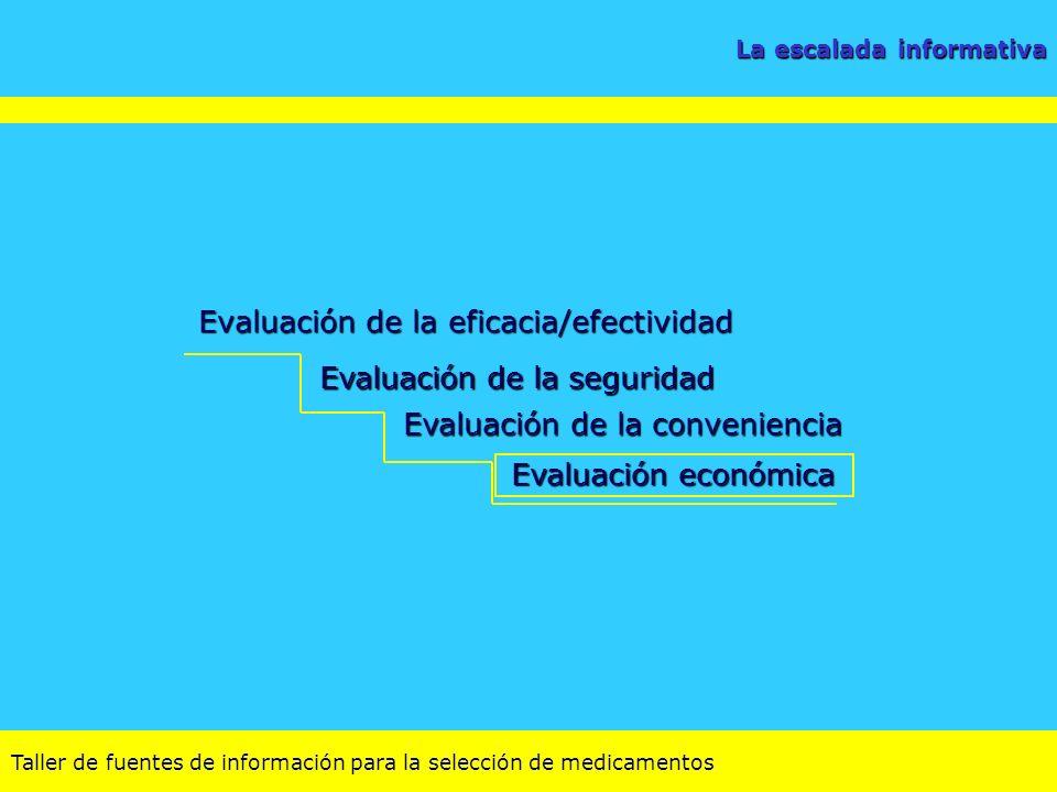 Taller de fuentes de información para la selección de medicamentos La escalada informativa Evaluación de la eficacia/efectividad Evaluación de la segu