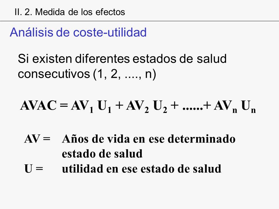 Si existen diferentes estados de salud consecutivos (1, 2,...., n) AVAC = AV 1 U 1 + AV 2 U 2 +......+ AV n U n AV =Años de vida en ese determinado es