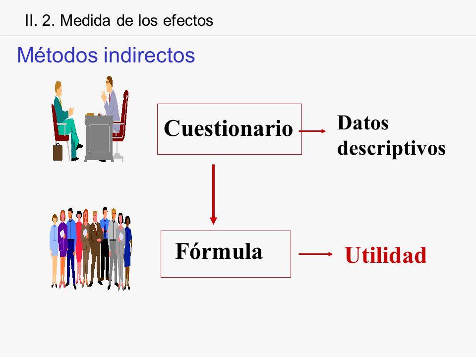 Cuestionario Fórmula Utilidad Datos descriptivos Métodos indirectos II. 2. Medida de los efectos
