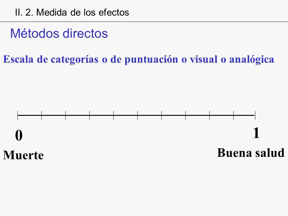 0 1 Muerte Buena salud Escala de categorías o de puntuación o visual o analógica Métodos directos II. 2. Medida de los efectos