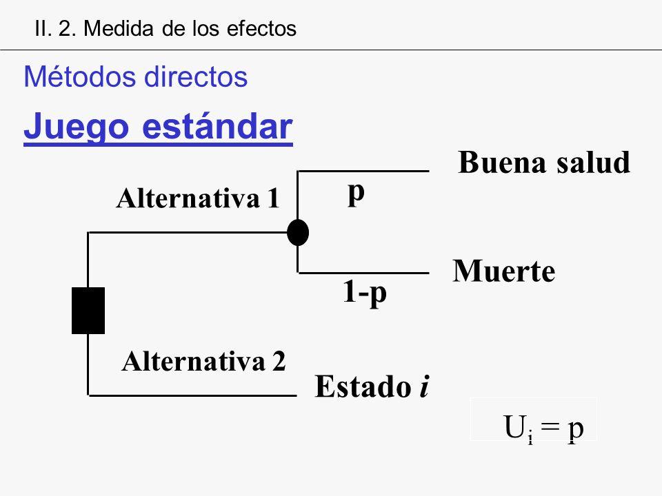 Alternativa 1 Alternativa 2 Muerte Buena salud p 1-p Estado i U i = p Juego estándar Métodos directos II. 2. Medida de los efectos