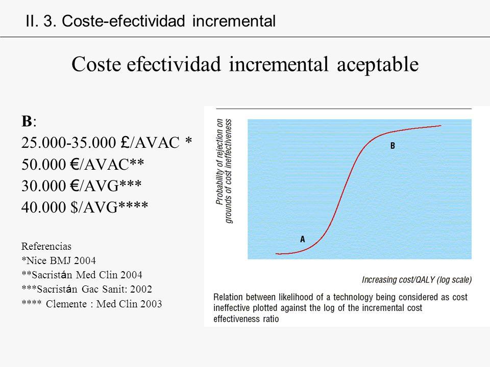Coste efectividad incremental aceptable B: 25.000-35.000 £ /AVAC * 50.000 /AVAC** 30.000 /AVG*** 40.000 $/AVG**** Referencias *Nice BMJ 2004 **Sacrist