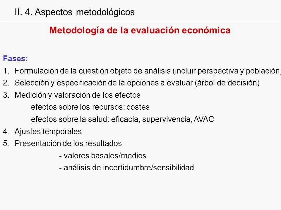 Fases: 1.Formulación de la cuestión objeto de análisis (incluir perspectiva y población) 2.Selección y especificación de la opciones a evaluar (árbol