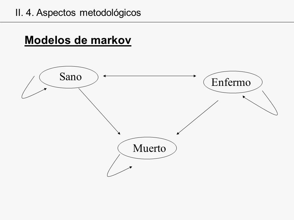 Sano Enfermo Muerto II. 4. Aspectos metodológicos Modelos de markov