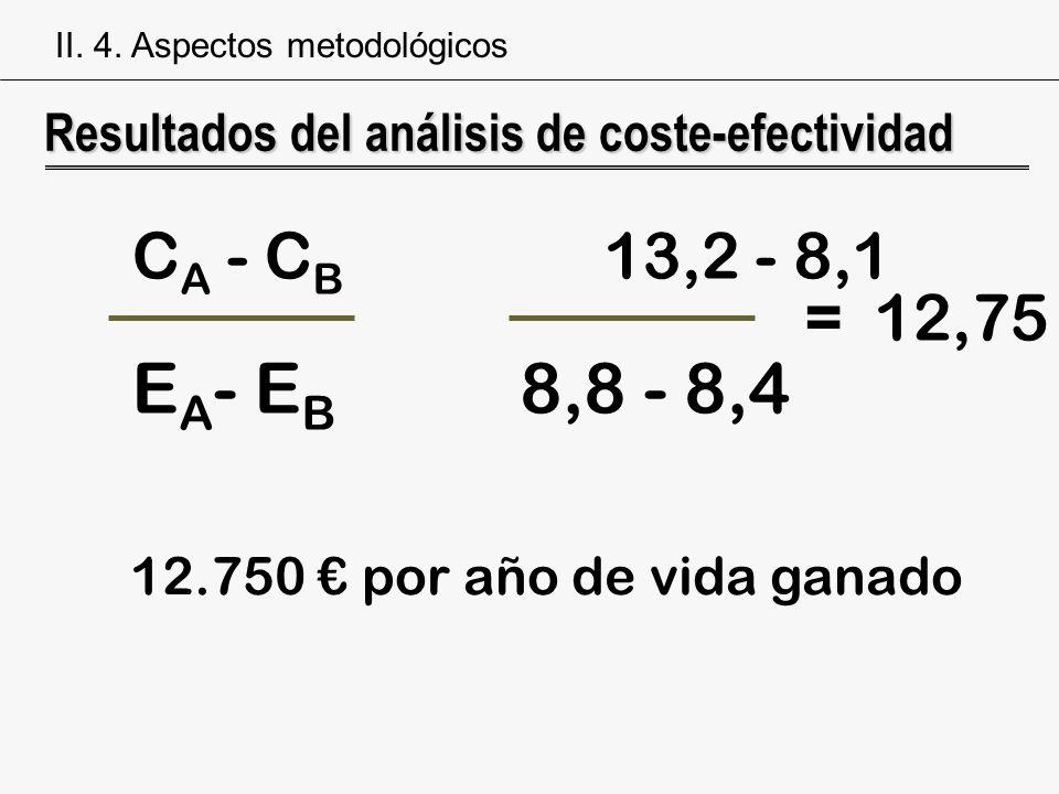 Resultados del análisis de coste-efectividad C A - C B 13,2 - 8,1 E A - E B 8,8 - 8,4 = 12,75 12.750 por año de vida ganado II. 4. Aspectos metodológi
