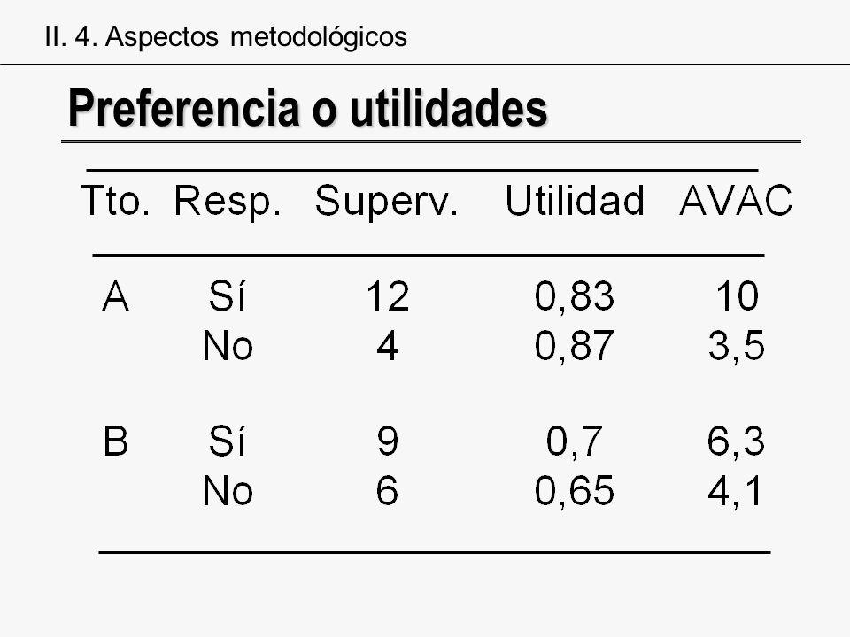 Preferencia o utilidades II. 4. Aspectos metodológicos