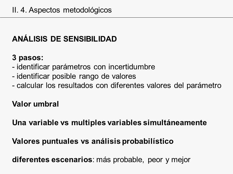 ANÁLISIS DE SENSIBILIDAD 3 pasos: - identificar parámetros con incertidumbre - identificar posible rango de valores - calcular los resultados con dife