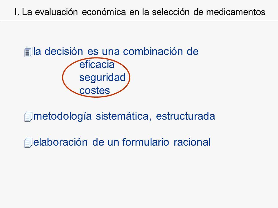 4la decisión es una combinación de eficacia seguridad costes 4metodología sistemática, estructurada 4elaboración de un formulario racional I. La evalu