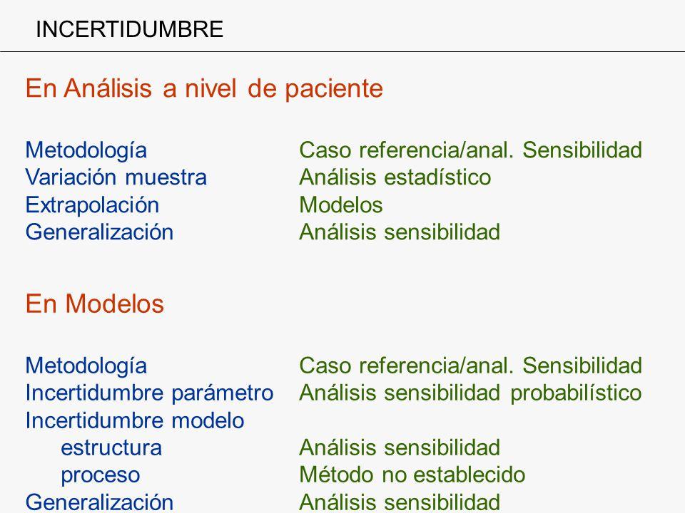 En Análisis a nivel de paciente MetodologíaCaso referencia/anal. Sensibilidad Variación muestraAnálisis estadístico ExtrapolaciónModelos Generalizació