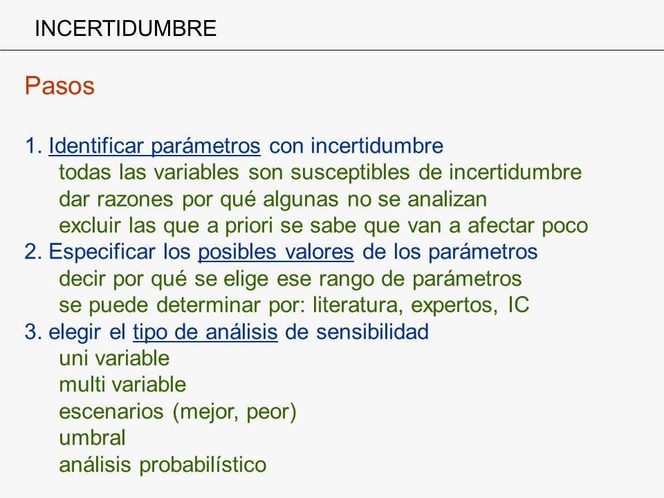 Pasos 1. Identificar parámetros con incertidumbre todas las variables son susceptibles de incertidumbre dar razones por qué algunas no se analizan exc