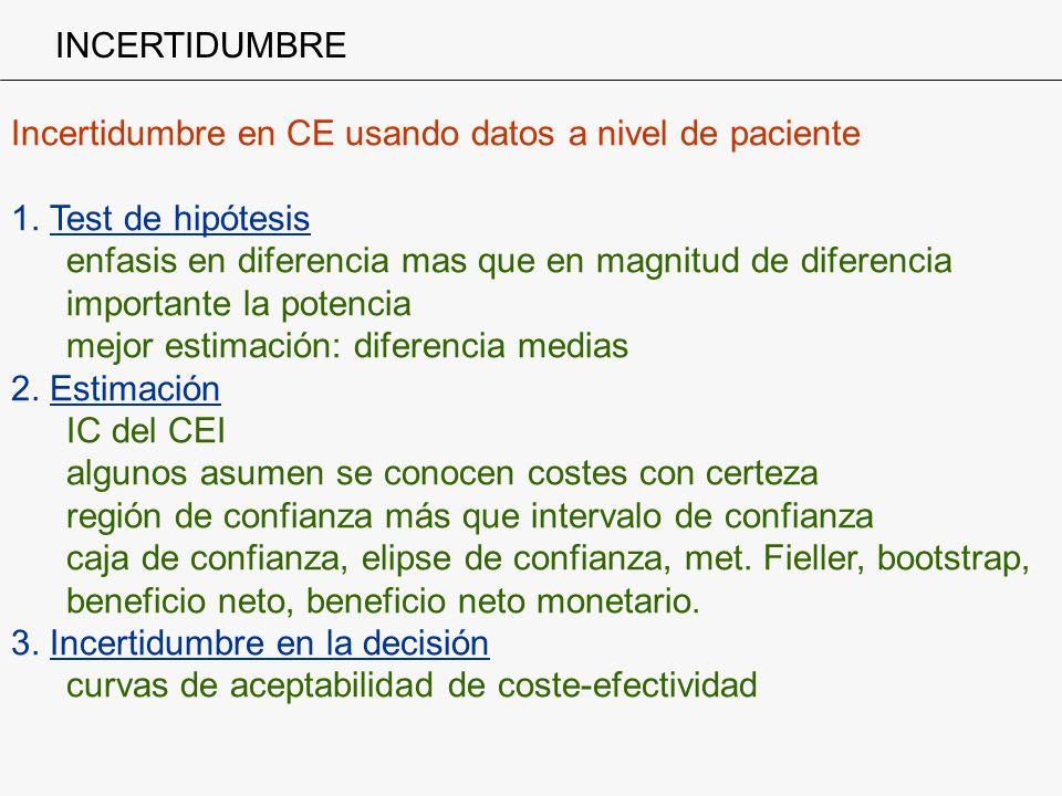 Incertidumbre en CE usando datos a nivel de paciente 1. Test de hipótesis enfasis en diferencia mas que en magnitud de diferencia importante la potenc