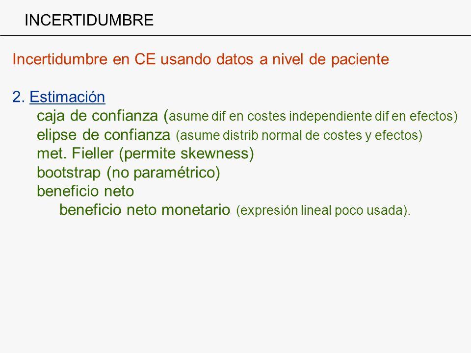 Incertidumbre en CE usando datos a nivel de paciente 2. Estimación caja de confianza ( asume dif en costes independiente dif en efectos) elipse de con