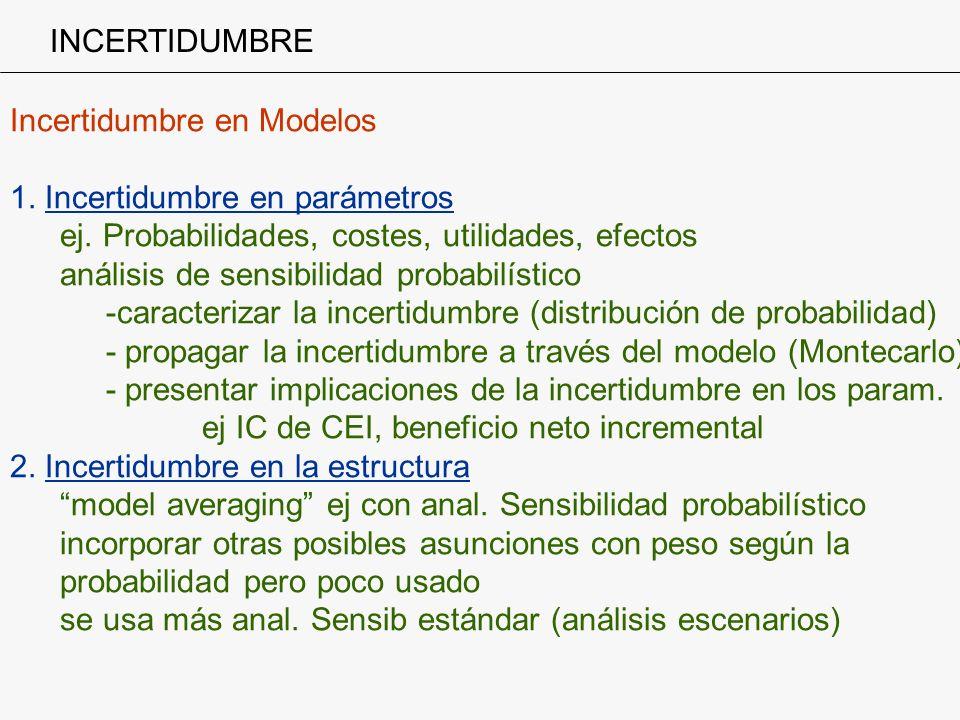 Incertidumbre en Modelos 1. Incertidumbre en parámetros ej. Probabilidades, costes, utilidades, efectos análisis de sensibilidad probabilístico -carac