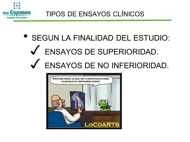 TIPOS DE ENSAYOS CLÍNICOS SEGUN LA FINALIDAD DEL ESTUDIO: ENSAYOS DE SUPERIORIDAD. ENSAYOS DE NO INFERIORIDAD.