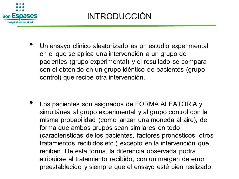 INTRODUCCIÓN Un ensayo clínico aleatorizado es un estudio experimental en el que se aplica una intervención a un grupo de pacientes (grupo experimenta