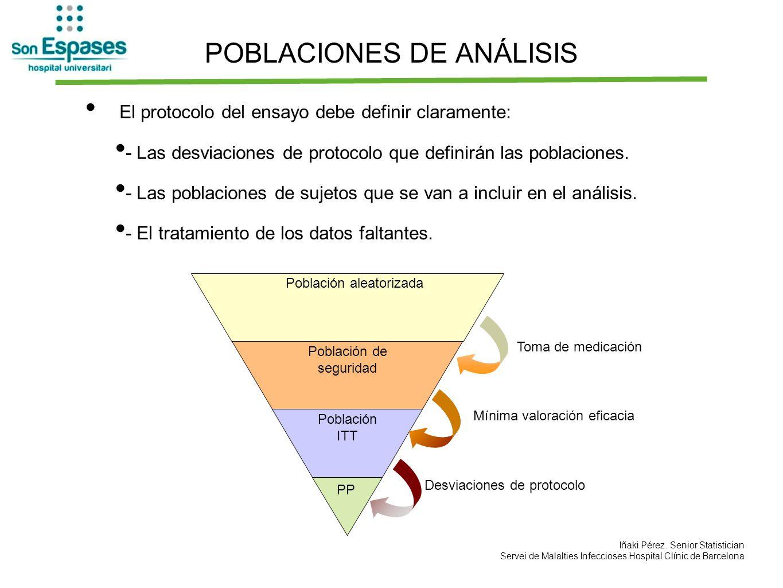 POBLACIONES DE ANÁLISIS El protocolo del ensayo debe definir claramente: - Las desviaciones de protocolo que definirán las poblaciones. - Las poblacio