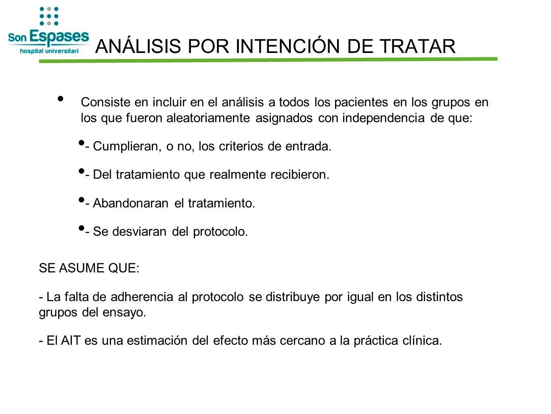 ANÁLISIS POR INTENCIÓN DE TRATAR Consiste en incluir en el análisis a todos los pacientes en los grupos en los que fueron aleatoriamente asignados con