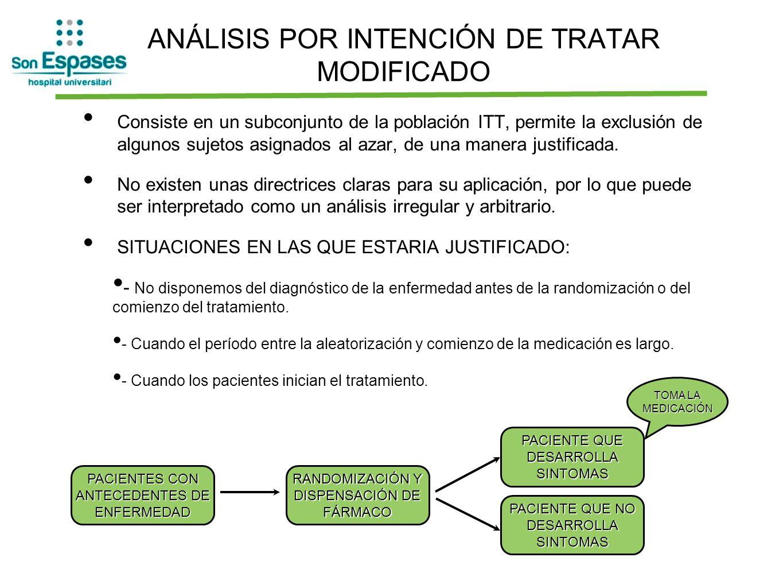 ANÁLISIS POR INTENCIÓN DE TRATAR MODIFICADO Consiste en un subconjunto de la población ITT, permite la exclusión de algunos sujetos asignados al azar,