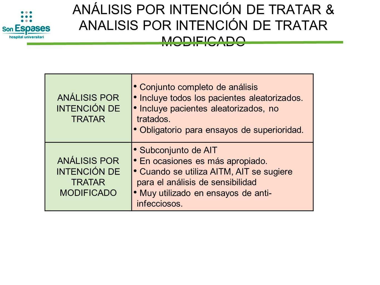 ANÁLISIS POR INTENCIÓN DE TRATAR & ANALISIS POR INTENCIÓN DE TRATAR MODIFICADO ANÁLISIS POR INTENCIÓN DE TRATAR Conjunto completo de análisis Incluye