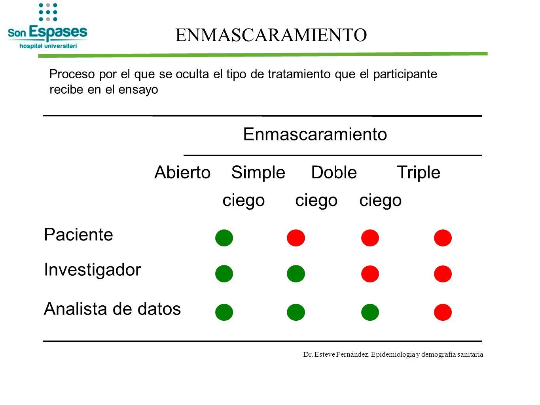 Proceso por el que se oculta el tipo de tratamiento que el participante recibe en el ensayo Abierto Simple Doble Triple ciego ciego ciego Enmascaramie