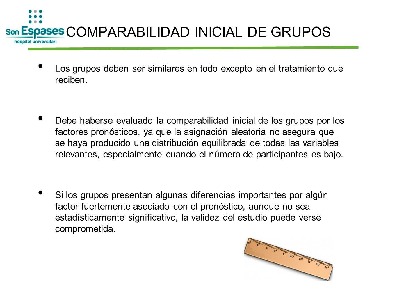 COMPARABILIDAD INICIAL DE GRUPOS Los grupos deben ser similares en todo excepto en el tratamiento que reciben. Debe haberse evaluado la comparabilidad
