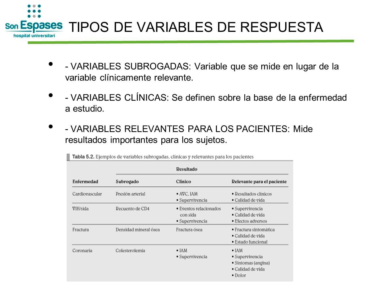 TIPOS DE VARIABLES DE RESPUESTA - VARIABLES SUBROGADAS: Variable que se mide en lugar de la variable clínicamente relevante. - VARIABLES CLÍNICAS: Se
