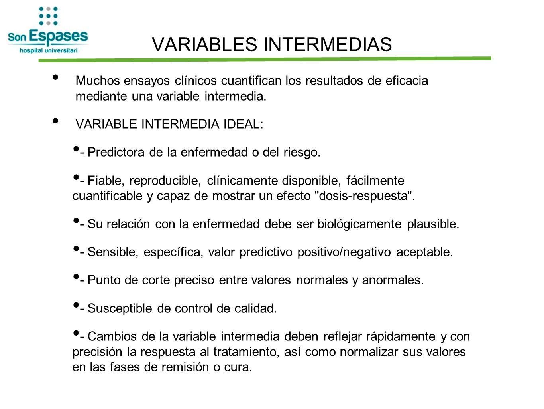 VARIABLES INTERMEDIAS Muchos ensayos clínicos cuantifican los resultados de eficacia mediante una variable intermedia. VARIABLE INTERMEDIA IDEAL: - Pr