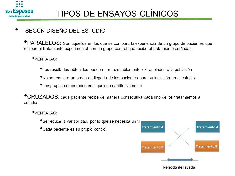 TIPOS DE ENSAYOS CLÍNICOS SEGÚN DISEÑO DEL ESTUDIO PARALELOS: Son aquellos en los que se compara la experiencia de un grupo de pacientes que reciben e