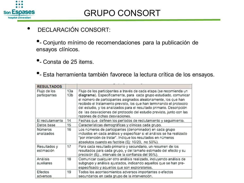DECLARACIÓN CONSORT: - Conjunto mínimo de recomendaciones para la publicación de ensayos clínicos. - Consta de 25 items. - Esta herramienta también fa